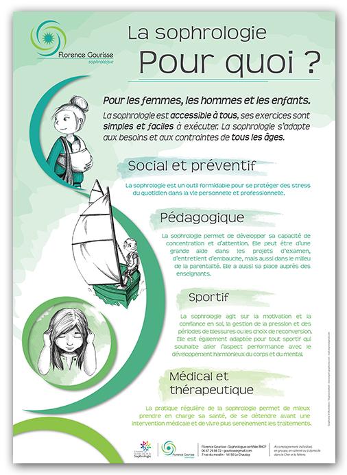 Affiche - Sophrologue